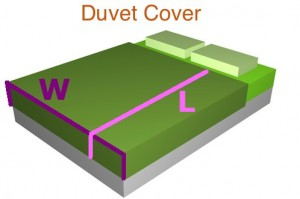 duvet cover measuring